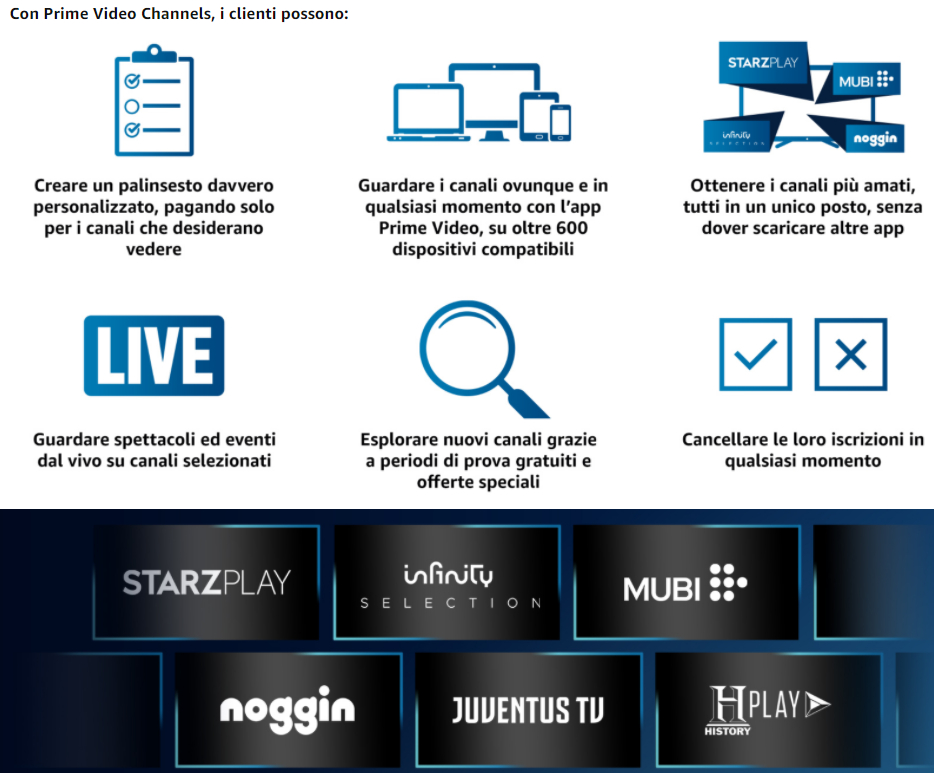 Antonino Fleres promuove Amazon Prime Video Channel